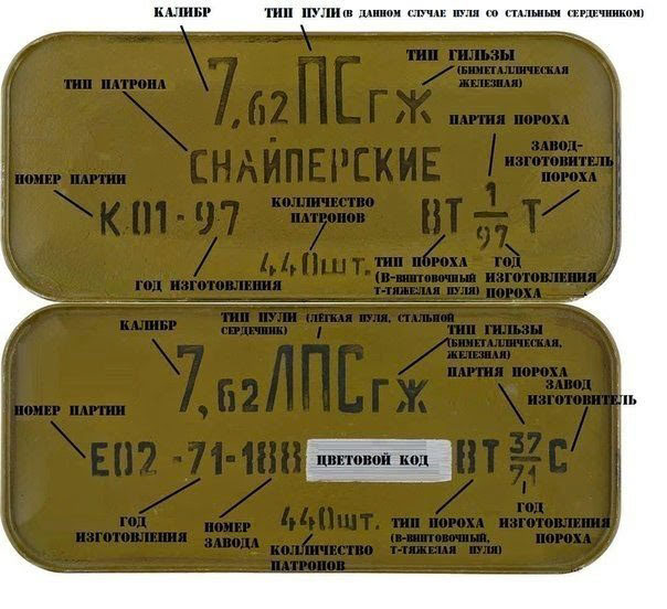 Патронный цинк и маркировка на нём