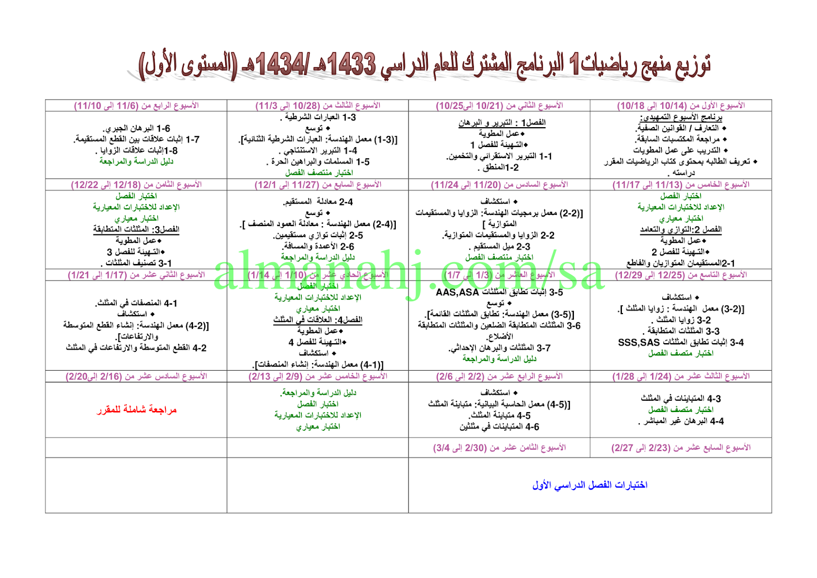 تحضير رياضيات اول ثانوي المستوى الثاني رياضيات الفصل الثاني المناهج السعودية