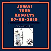 Juwai Teer Results