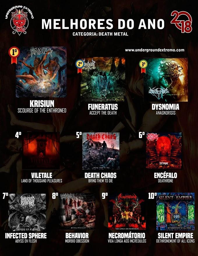 Melhores do Ano 2018: Death Metal