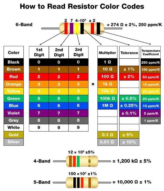 cara-menghitung-nilai-resistor-menggunakan-kode-warna