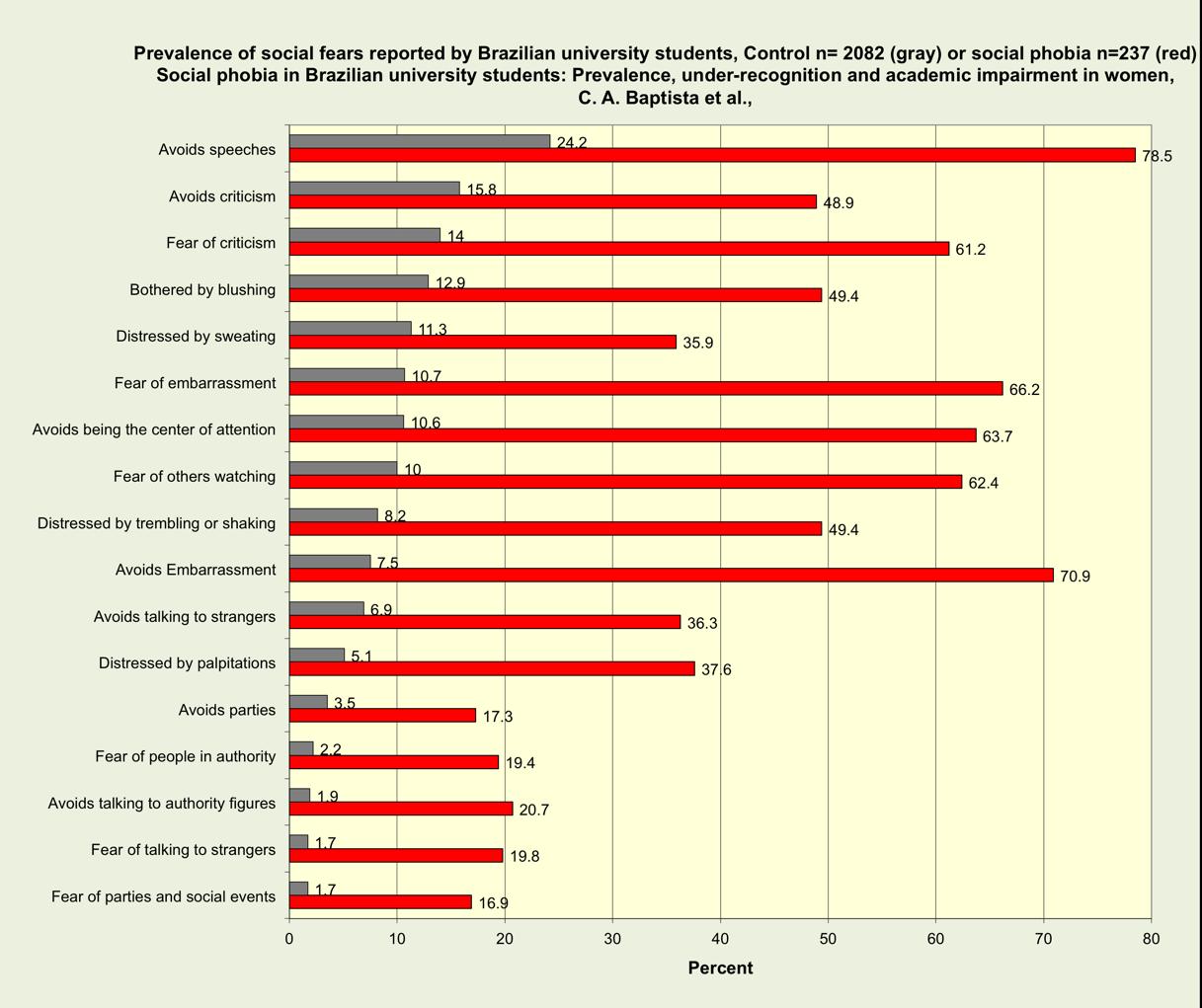 Joyful Public Speaking From Fear To Joy A Web Survey Of