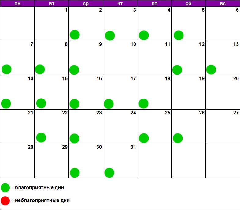 Лунный календарь наращивания январь 2019