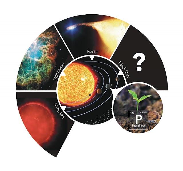 Σύμπαν: Ανακάλυψη νέου είδους άστρων, σπόροι της ζωής