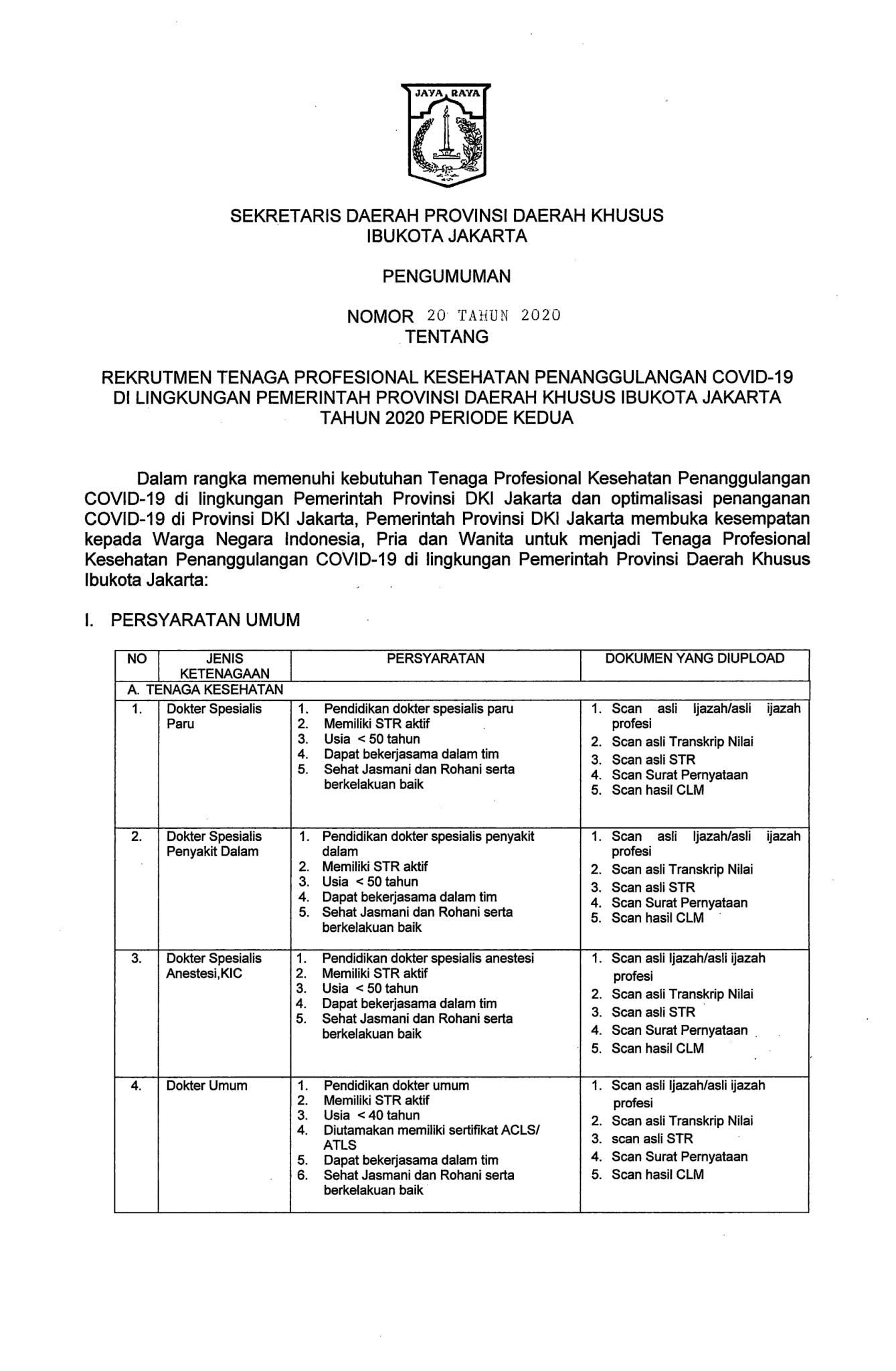 Lowongan Kerja Tenaga Kesehatan Pemprov DKI Jakarta Periode Kedua September 2020