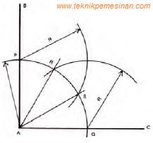 gambar konstruksi geometri Membagi sudut siku-siku menjadi sama besar