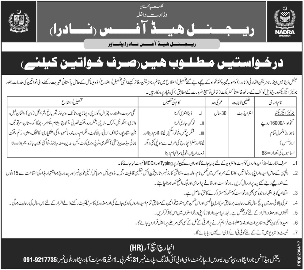Jobs In Ministry Of Interior Peshawar Oct 2017