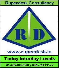 Free Currency USDINR Tips - RupeedeskFree Currency Tips