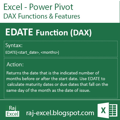 Raj Excel: Excel PowerPivot: EDATE Function (DAX)