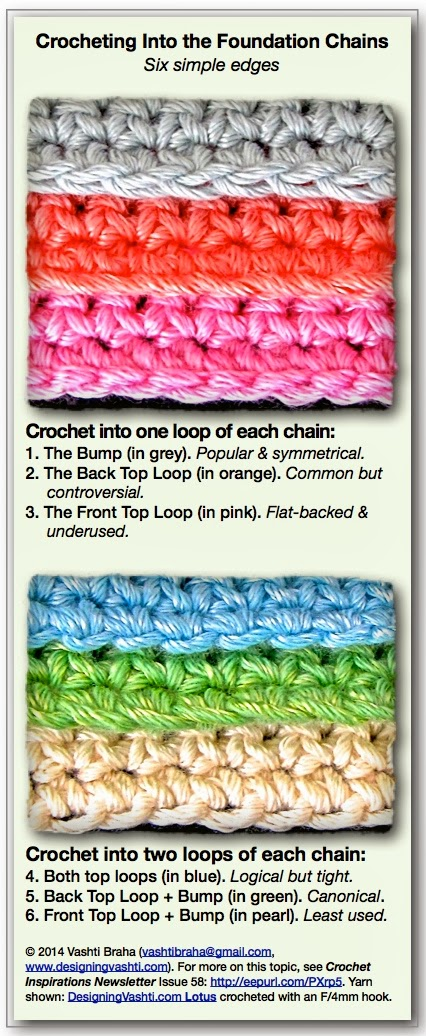 Crocheting into Chain Stitches: Six Options