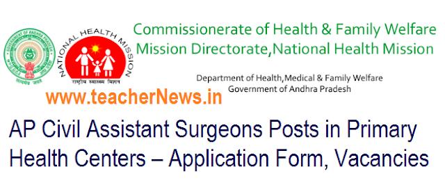 AP Civil Assistant Surgeons Posts Recruitment Notification – Apply for 1171 Vacancies