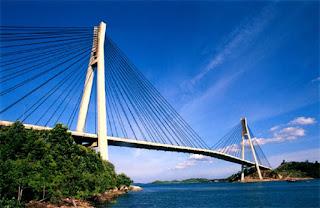jembatan fisabilillah batam