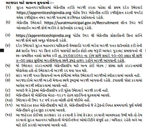 Surat Municipal Corporation Bharti 2019
