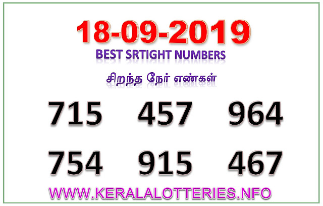 Kerala Lottery Result Guessing Akshaya AK-412 Best Staright Numbers dated 18.09.2019
