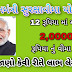 Pradhan mantri suraksha bima yojana ( PMBSY ) only 12 rupees in year