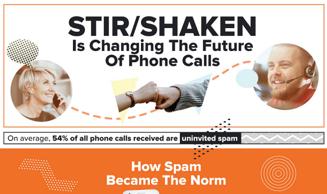 The Future of Verified Phone Calls and the End of Spam?