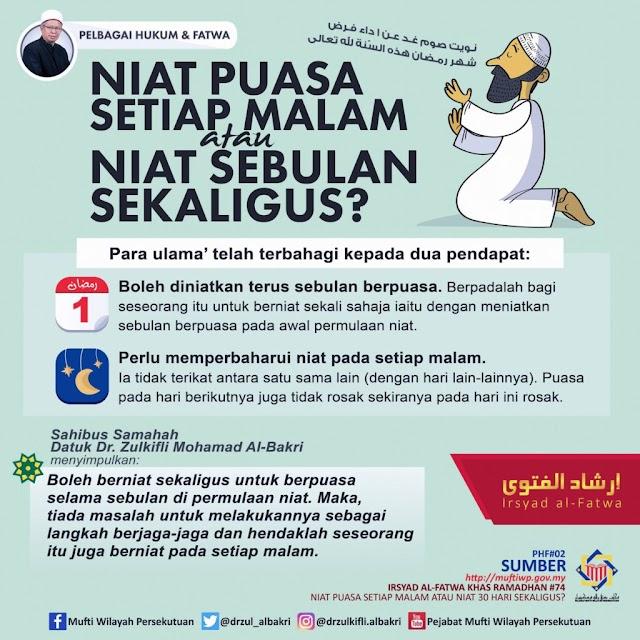Niat Puasa Ramadhan Dan Jadual Waktu Berbuka Puasa dan Imsak 2021 1442H Malaysia