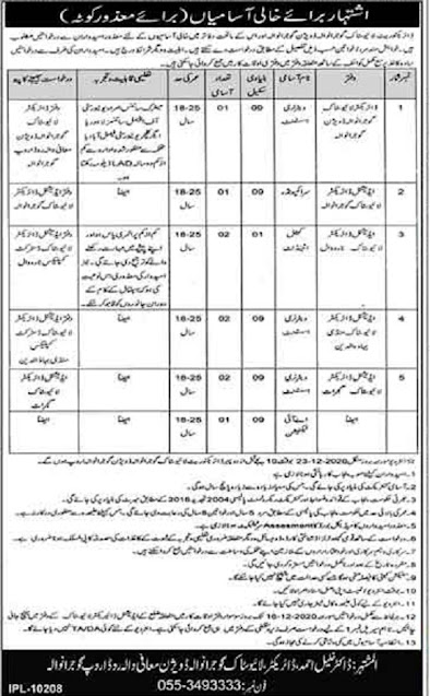 directorate-livestock-gujranwala-jobs-2020-advertisement