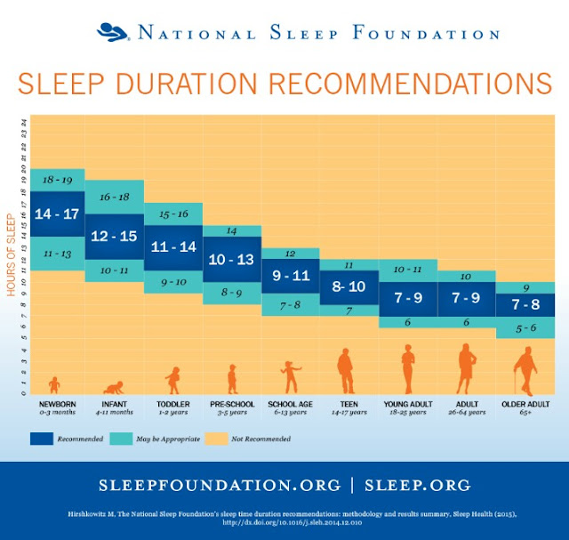 bayi-tidur-nyenyak-di-malam-hari