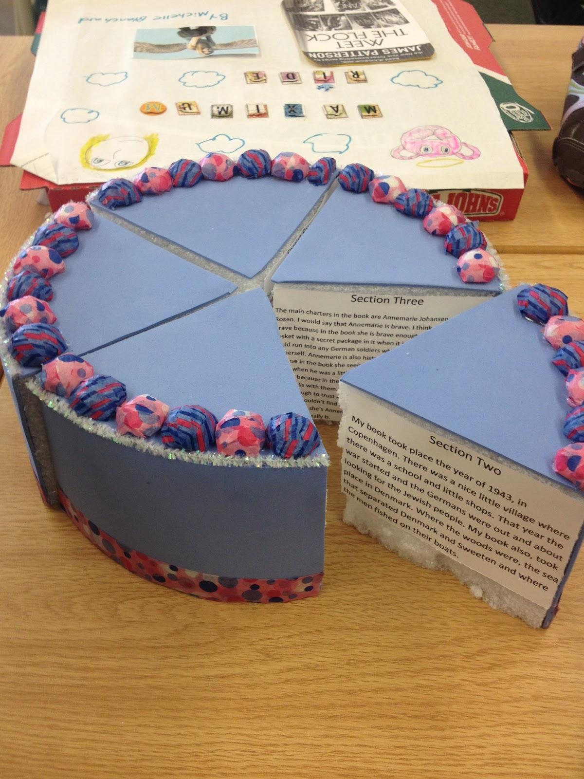 Classroom Activities: 25 Book Report Alternatives