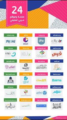 للمهارات أو للتعلم عن طريق الأنترنت  24 منصة و موقع عربي تعليمي !