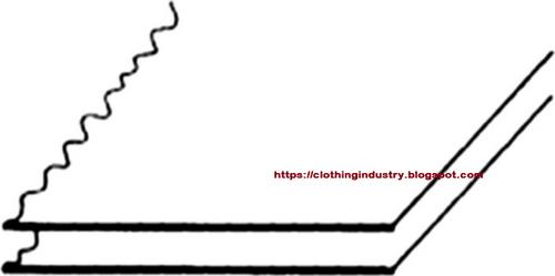 Superimposed seam ply alignment