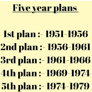 Five Year Plans in India Goals and achievements :-