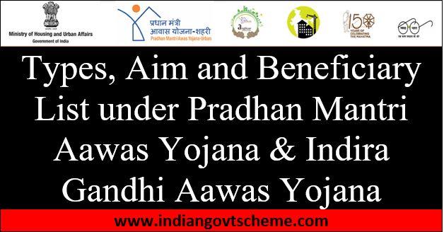 Pradhan+Mantri+Aawas+Yojana