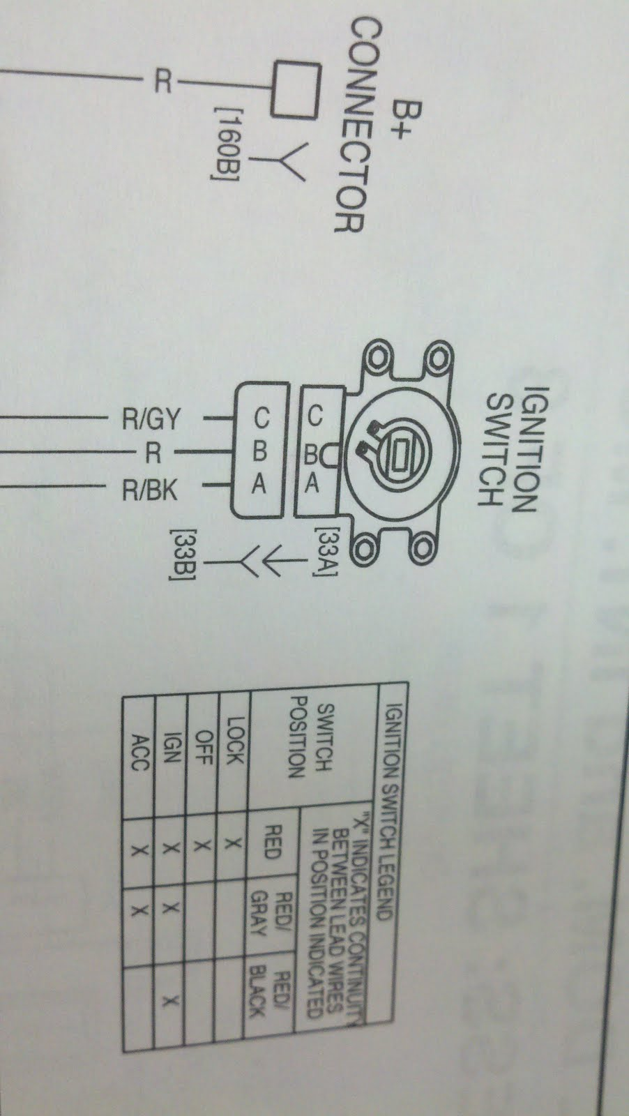 Wiring Diagram Collection Harley Davidson Wiring Diagram Download