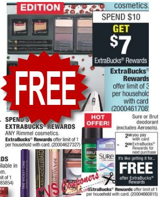 FREE Wet N Wild Gift Sets CVS deal 1110-1116