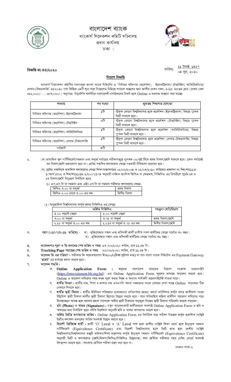 Janata Bank Ltd Job Circular 2020