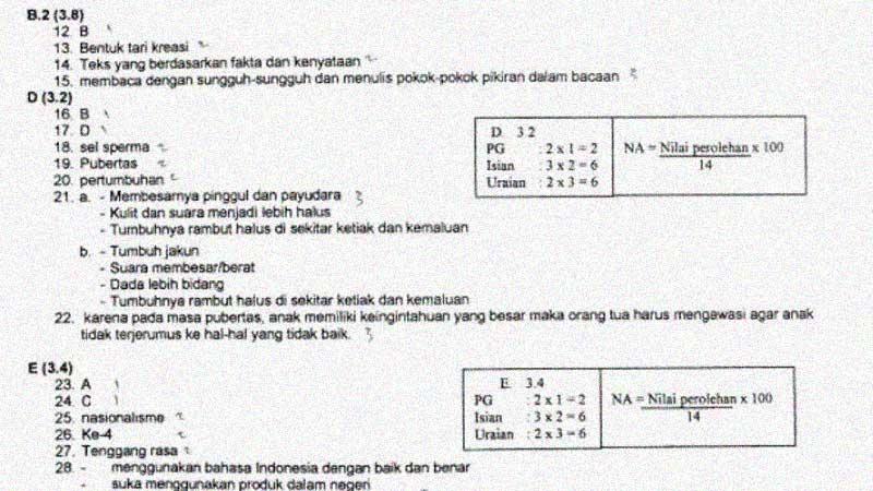 Kunci Jawaban Soal PAT Kelas 6 Tema 6 Menuju Masyarakat Sejahtera