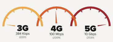 5G-speed-comparison