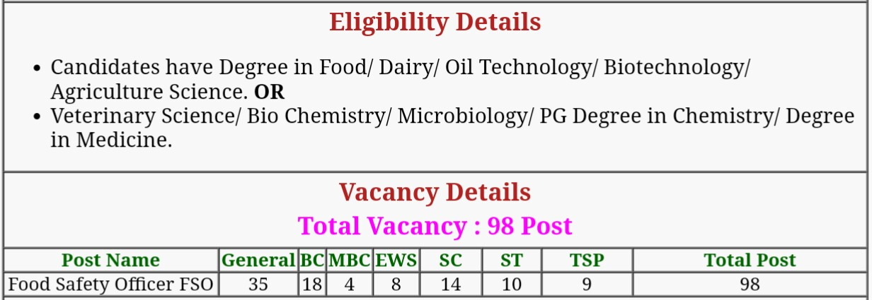 RPSC Food Safety Officer Online Form 2019 - SarkariNaukri