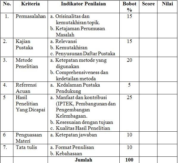Kriteria Penilaian Seminar Hasil/Ujian Skripsi/Tugas Akhir