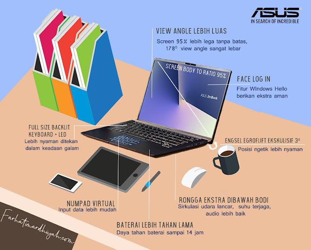 review laptop asus, asus zenbook 14 ux433, review laptop asus zenbook 14 ux433, seri laptop zenbook asus terbaru, laptop asus terbaru 2019, laptop terbaru 2019, tipe laptop terbaru 2019, laptop asus 2019