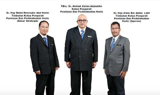 Mengenal JPPH Malaysia - Gudang Ilmu Pembangunan Hartanah