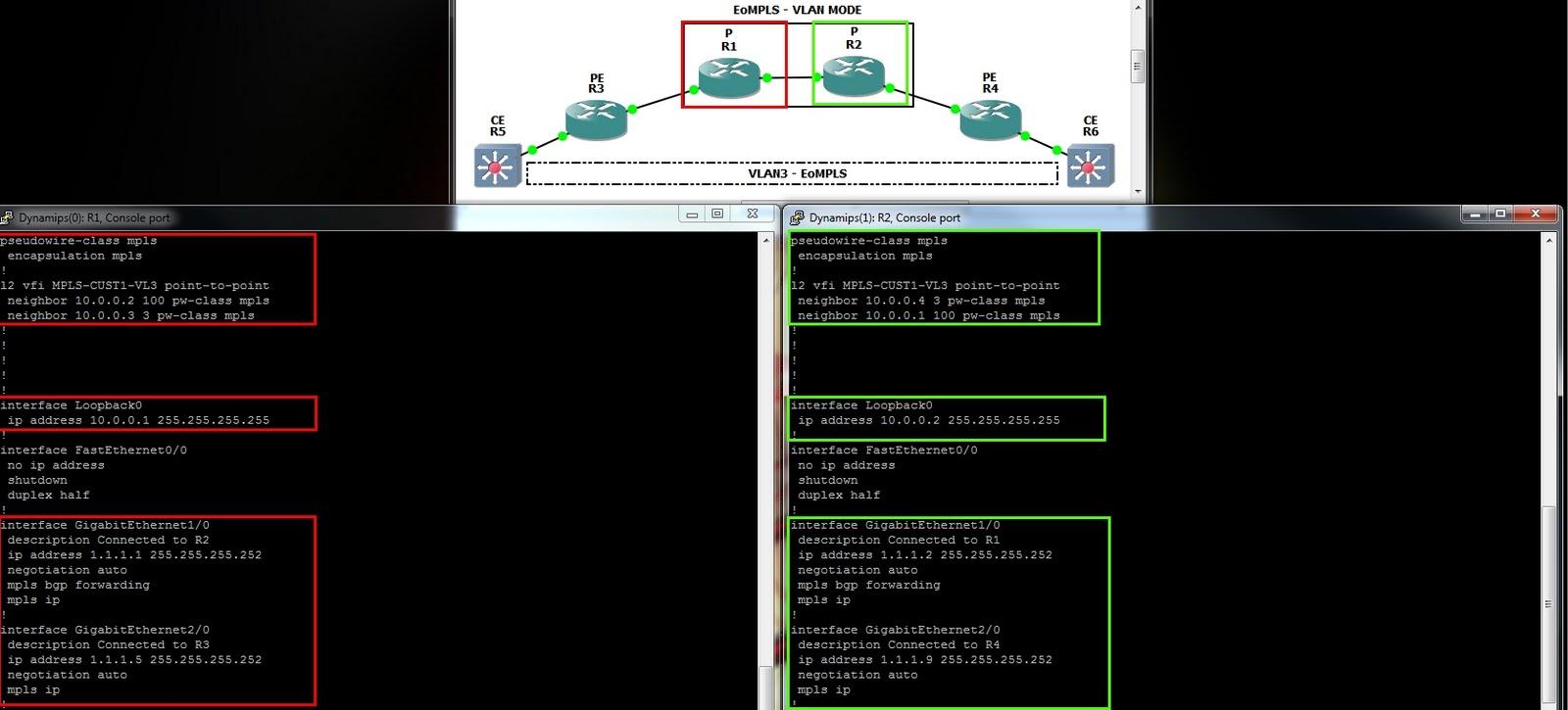 IT Blogtorials: Configuring MPLS EoMPLS VLAN Mode - L2VPN