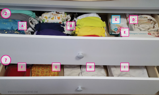 Cloth diaper change station setup via www.creativeclementine.com