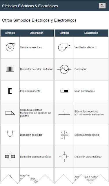 Símbolos varios Eléctricos y Electrónicos