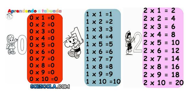Tabuada da Multiplicação colorida da Turma da Monica