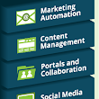 The Marketer's Essential Marketing Technology Stack Pt. I