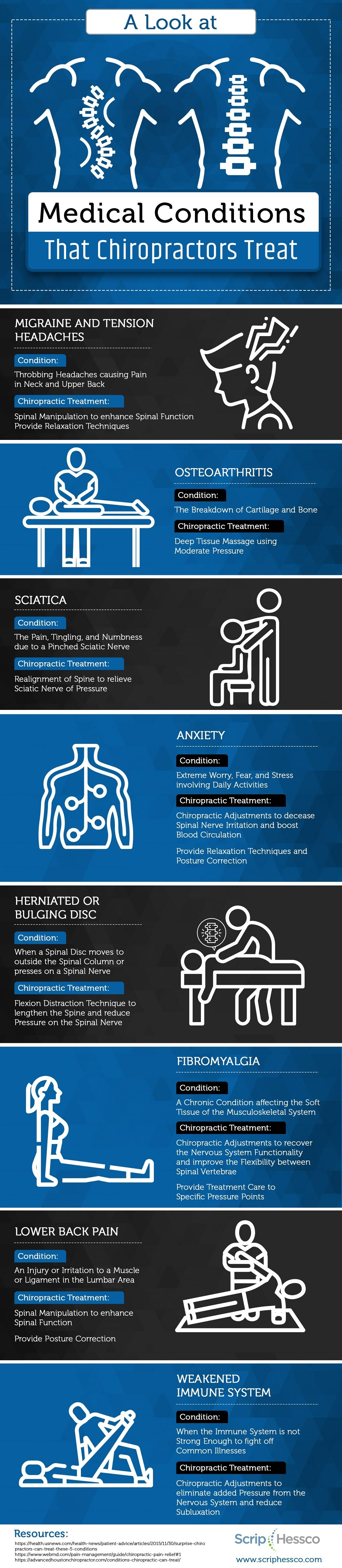 a-look-at-medical-conditions-that-chiropractors-treat-infographic