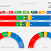 NORWAY, March 2017. Opinion Perduco poll