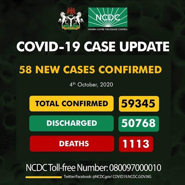 COVID 19 UPDATE; Nigeria records 58 new cases.