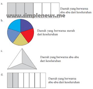 Nyatakan pecahan di bawah ini dalam bentuk gambar www.simplenews.me
