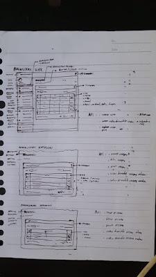 Foto rancangan tampilan aplikasi Catatuang