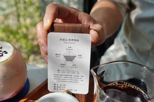 台南東區美食【Lin Coffee 麟咖啡】餐點介紹-熱帶舞曲 咖啡小卡介紹