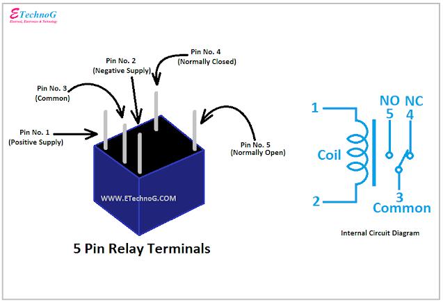 5 pin Relay terminals