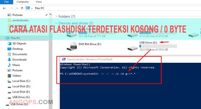 cara-mengatasi-flashdisk-terdeteksi-kosong-0-byte